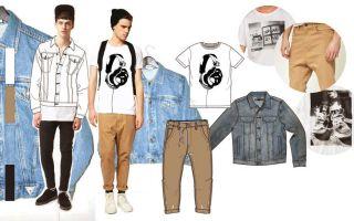 Как создать свою одежду