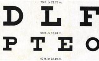 Основы проверки зрения и зрения