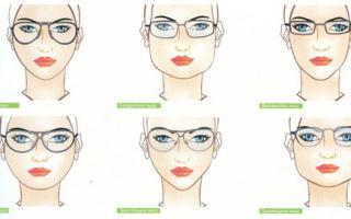 Выбор очков и контактных линз